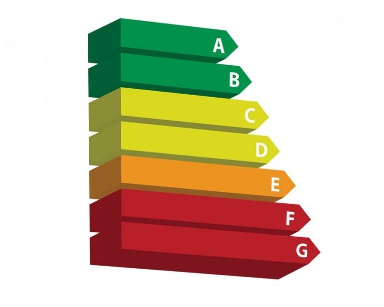 Certificado energético: obligatorio para vender y alquilar